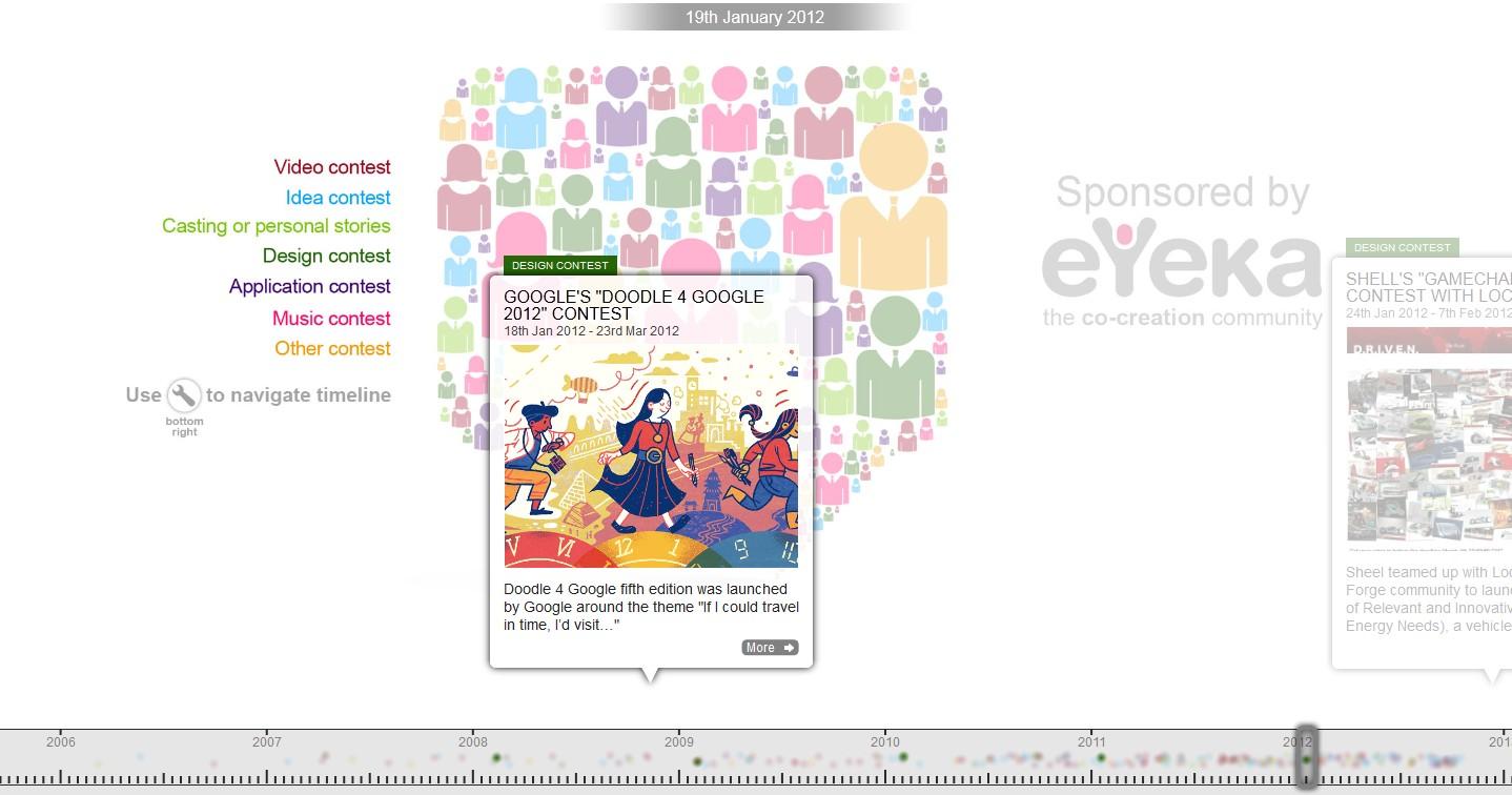 timeline-screenshot