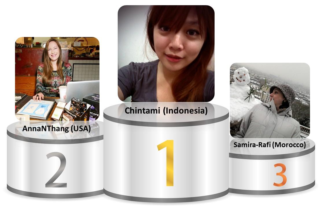 Top 3 eYeka Members